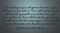 Discover and share Elisabeth Kubler Ross Framed Quotes. Explore our collection of motivational and famous quotes by authors you know and love. Alive Quotes, Healthy Pregnancy Tips, Dealing With Grief, Stages Of Grief, Framed Quotes, The Ugly Truth, Quotes To Live By, How To Memorize Things, Inspirational Quotes
