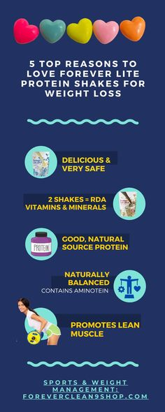 Who else loves these fab Forever Lite Protein Shakes For Weight Loss as much as I do? They make such great nutritious healthy meal replacement shakes - and just think, simply drink 2 of these shakes and know they're giving you your recommended daily allowance of vitamins & minerals! As well as the reasons shown on the infographic, another reason for choosing these tasty shakes is that they are so low in salt and carbs and contain no starch blockers. Isn't all that simply FAB?