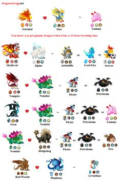 Dragon city breeding guide with pictures dragon city egg guide