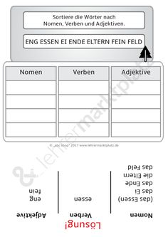 Code Knacker Nomen, Verben, Adjektive   Pinterest   Adjektive ...