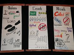 Follow the Prophet: I'm going to assign each class in Sr Primary a different verse, give them a giant piece of paper, and have them draw out visual aids as a class to prompt us through their verse. Then using a fun pointer stick, they'll quickly teach everyone how their chart works and we'll attempt to sing the entire song. Fun!
