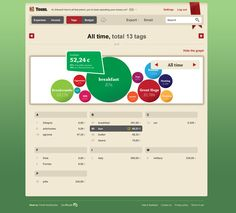 Personal Finance data dashboard by Toshi