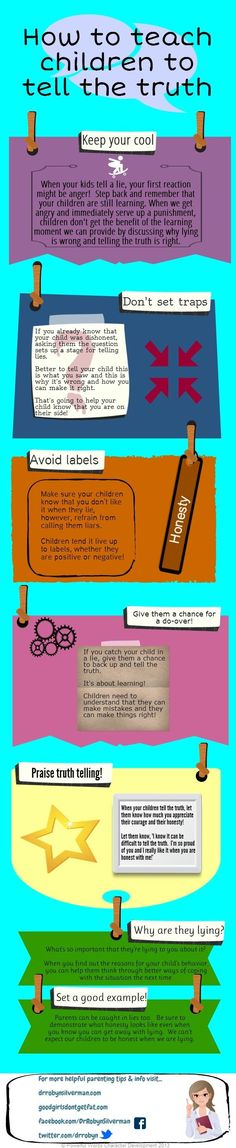 Wie bringe ich meinem Kind bei, ehrlich zu sein.INfografic. How to teach children to tell the truth.