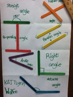 Have Students make their own anchor charts for geometry to show angles with popsicle sticks. All sorts of anchor charts: Teaching Angles using popsicle sticks & more more Math Teacher, Teaching Math, Teaching Geometry, Teaching Ideas, Geometry Vocabulary, Vocabulary Games, Math Resources, Math Activities, Math Strategies
