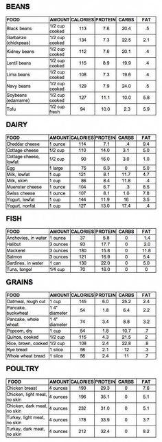 lista de alimentos para adelgazar en tamil