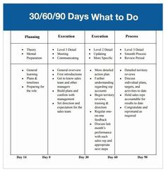 Workout Plan Template, Action Plan Template, Lesson Plan Templates, Letter Templates, Simple Business Plan Template, Writing A Business Plan, Business Planning, The Plan, How To Plan
