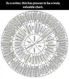 Ohio Education Association ~ word chart