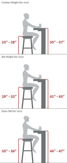Standard Height for Bar Stool Counter Top Furniture; Plans Ideas