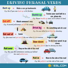 Driving Vocabulary: 15 Common Driving Phrasal Verbs In English – 7 E S L – Grammar Learn English Grammar, English Vocabulary Words, English Fun, English Idioms, English Phrases, English Language Learning, English Writing, English Study, English Lessons