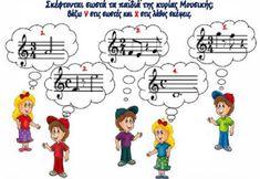 ΜΟΥΣΙΚΗ Archives - Page 5 of 28 - Elniplex Preschool Music Activities, Teaching Music, Little Ones, Kindergarten, Diagram, Education, Comics, Reading, Books
