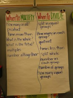Great anchor chart for teaching and reinforcing proper use of multiplication vs. division