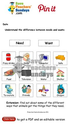 Number Names Worksheets wants and needs worksheets : Science on Pinterest