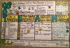writing great sentneces anchor poster | Working 4 the Classroom: Classroom Anchor Charts and Posters