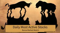 "Daily Most Active Stocks ""Bursa Malaysia Trading Signals"""