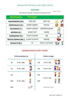 Polish Language, Different Languages, Grammar, Study, Education, Learning, School, Health, Diy