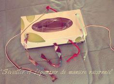 Tirer : La boite à ficelles (Le mur des ficelles) Objectifs Coordination œil-main Eveil sensoriel (si textures différentes) Matériel - 1 boite en carton. J'ai utilisé une boite distributrice de mouchoirs en papiers. N'importe quel carton fera l'affaire....