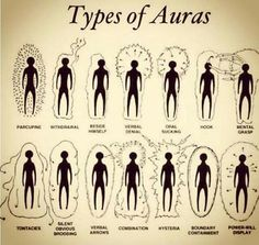 Knowing what energies surround you can help find your path better. Auras and Reiki seem to be hand in hand at times. Wiccan Spell Book, Wiccan Spells, Magick, Witchcraft, Wiccan Art, Wiccan Symbols, Magic Symbols, Les Chakras, Aura Colors