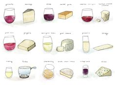 Simple wine and cheese pairings chart. Nice1
