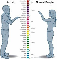 People And Artist by Glittergirl202 on DeviantArt. O ma gawd!!! It's very true for me!!! Im an artist and I can remember many names from the original colors ^-^