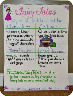 Teaching Fourth: Fairy Tales Anchor Chart. This anchor chart explains the elements that make a fairy tale.