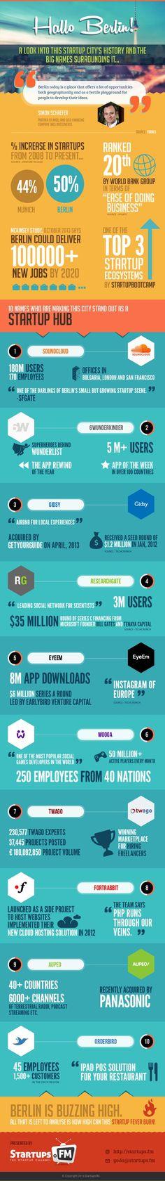 Infographics_startupfm_v2