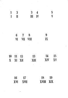 Roman Numeral Tattoo - Numbers
