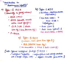 Antibodies in Autoimmune Hepatitis ...