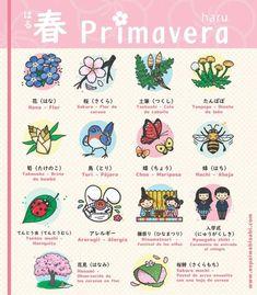Learn Japanese Beginner, Learn Japanese Words, Learning Japanese, Japanese Quotes, Japanese Phrases, Japanese Culture, Japanese Art, Japanese Sentences, Japanese Language Lessons