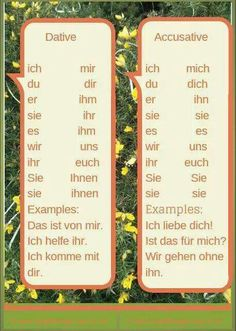 A bookmark to help you with German personal pronouns.c… A bookmark to help you with German personal pronouns. Study German, German English, Learn English, Learn Spanish, German Grammar, German Words, German Language Learning, Language Study, Spanish Language