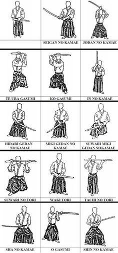 Kamae of Tenshin Shoden Katori Shinto-Ryu: