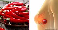 Una reciente investigación encontró que la capsaicina en los chiles podría reducir la velocidad del crecimiento de células de cáncer.
