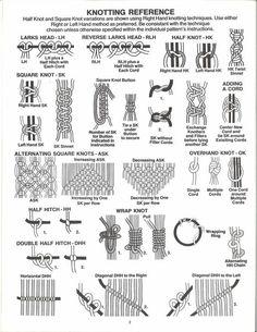 Macrame Plant Hanger Patterns, Macrame Wall Hanging Patterns, Free Macrame Patterns, Macrame Plant Hanger Diy, Plant Hangers, Macrame Wall Hangings, Macrame Design, Macrame Art, Macrame Projects