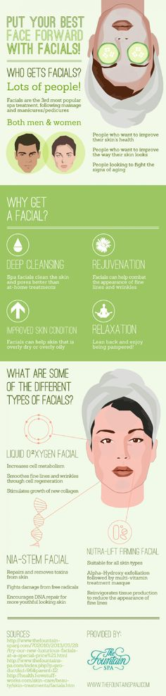Put Your Best Face Forward with Facials Infographic
