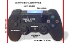 Vazou o joystick do Playstation 4