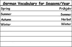 German Vocabulary Words for Seasons of the Year - Learn German