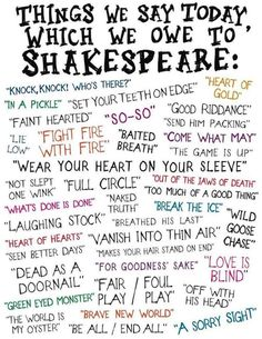 April is also UN English Language Day. The impact that Shakespeare had on the English language was huge. All of these words and phrases were used for the first time by Shakespeare. Book Writing Tips, Writing Words, Writing Skills, Writing Prompts, The Words, English Writing, Teaching English, Gcse English, Primary Teaching