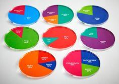 問題提起する円グラフ・モチーフのコースター 3