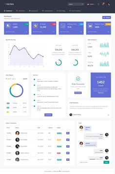 Veltrix - The Ultimate Admin & Dashboard Template - UI Design Board Dashboard Design, Social Media Dashboard, Business Intelligence Dashboard, Student Dashboard, Marketing Dashboard, Dashboard Reports, Dashboard Mobile, Data Dashboard, Dashboard Interface