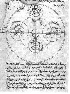 Cosmology in Medieval Islam