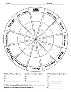 Color Wheel Worksheet Lesson Plan | Letter Design Project PowerPoint - Jewels - TeachersPayTeachers.com