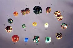 Beads of Pärnullbacken  FIG. 4 Pörnullbacken beads are very similar to gems from other archaeological sites in Vörå. The dark blue melon-shaped glass bead (no. 5) has a counterpart among pärlfynden Cuts from Mound and in a Viking woman's grave in Dalkarby Åland. It is probably of Scandinavian production from the beginning of the Viking Age. ...