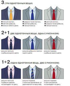 Как комбинировать рубашку, костюм, галстук и туфли » Вестник К