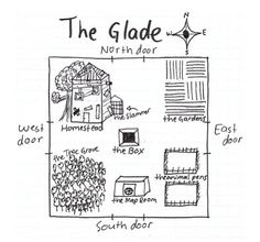 The Maze Runner - The Glade