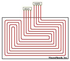 Radiant PEX In Floor Heat Tubing Layout In Cement Slab with 1 Manifold - Typical Layout