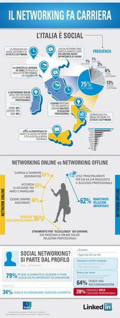 il-networking-fa-carriera-litalia-e-social by Business Club 2.0 MilanIN via Slideshare