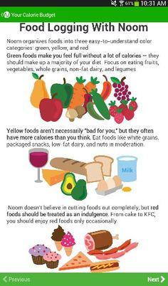 Noom Yellow Gotta Get Healthy In 2019 Pinterest Yellow Foods