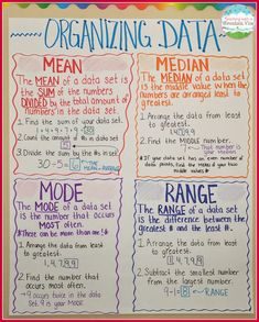 Mean Median Mode Range Data Collection Anchor Chart