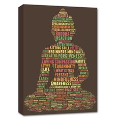 Buddah Word Wall Art with words of inspiration.