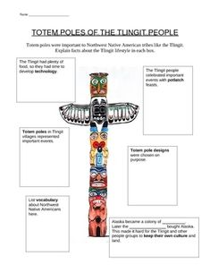 Looking for a Totem Pole Worksheets. We have Totem Pole Worksheets and the other about Benderos Printable Math it free. Native American Lessons, Native American Projects, Native American Symbols, Native American History, American Indians, American Women, Totem Pole Art, Art Handouts, Art Worksheets