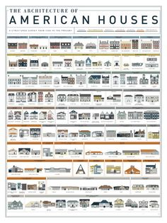 The Architecture of American Houses from Pop Chart Lab. Shop more products from Pop Chart Lab on Wanelo. Style At Home, Architecture Résidentielle, Minimalist Architecture, Business Architecture, Computer Architecture, Japanese Architecture, Futuristic Architecture, Amazing Architecture, Modern Residential Architecture